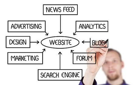 site-web-entreprise